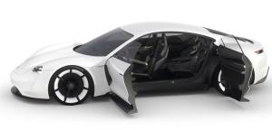 Топ-5 конкурентов Tesla